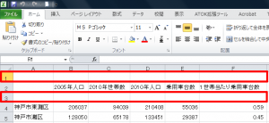 サンプルデータの加工