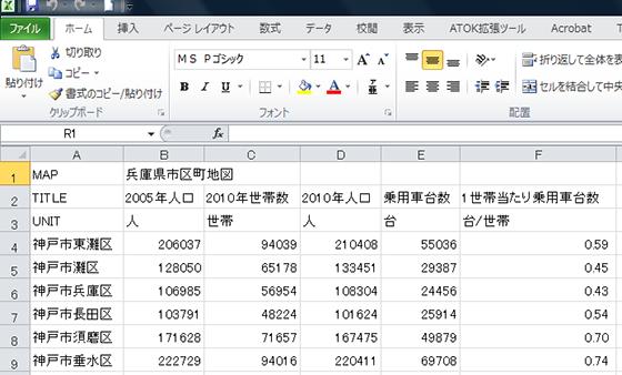 統計データの例
