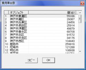 オブジェクトの個別データ