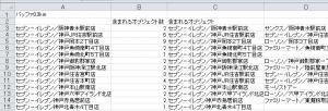 Excelに貼り付けられたバッファ分析結果