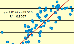 [甲南GIS27]MANDARAによるバッファ分析の留意点