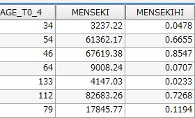 [NA-GIS39]QGIS2.0でバッファ分析 その6