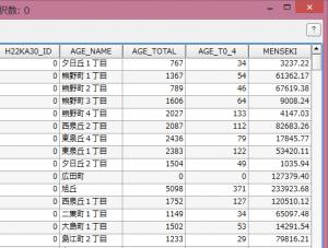 属性テーブルに追加された面積データ。