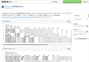 レイヤ情報データの公開ページ。