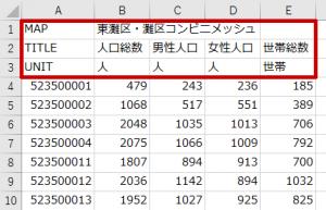 500mメッシュ人口データにMANDARAタグを追加。